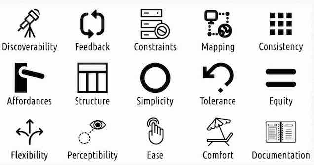 15 Principles for Human Centered Design - Bambielli's Blog